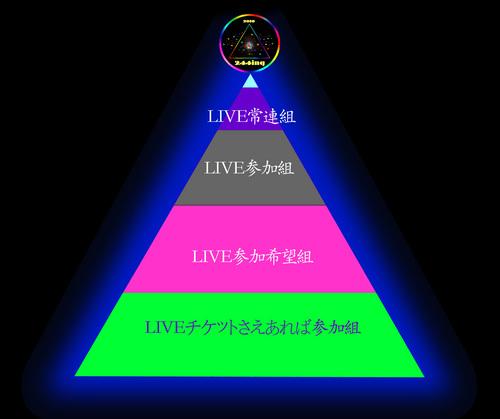 201007△ピラミッド.jpg