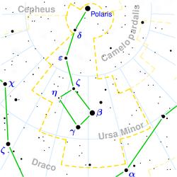250px-Ursa_minor_constellation_map.png